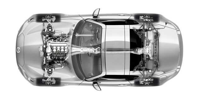 キーワード:トランスミッションとは 警告灯 簡単に 車 修理値段