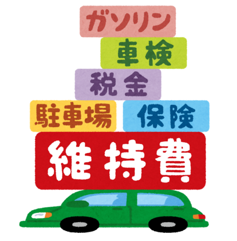 プリウスα 車検代 自動車税 保険料 総額